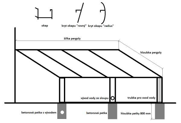 nákres pergoly se sklonem střechy